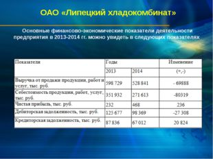ОАО «Липецкий хладокомбинат» Основные финансово-экономические показатели деят