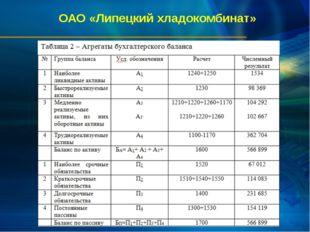 ОАО «Липецкий хладокомбинат»