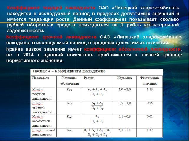 Коэффициент срочной ликвидности ОАО «Липецкий хладокомбинат» находится в исс...