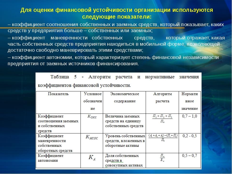 Для оценки финансовой устойчивости организации используются следующие показат...