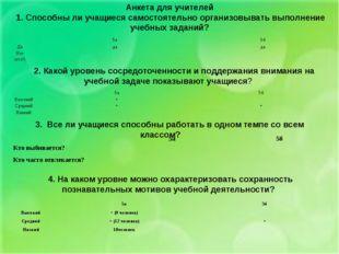 Анкета для учителей 1. Способны ли учащиеся самостоятельно организовывать вып