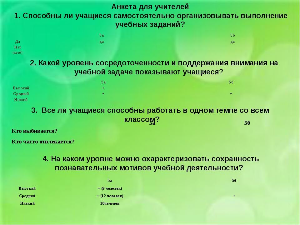 Анкета для учителей 1. Способны ли учащиеся самостоятельно организовывать вып...