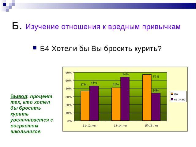 Б. Изучение отношения к вредным привычкам Б4 Хотели бы Вы бросить курить? Выв...