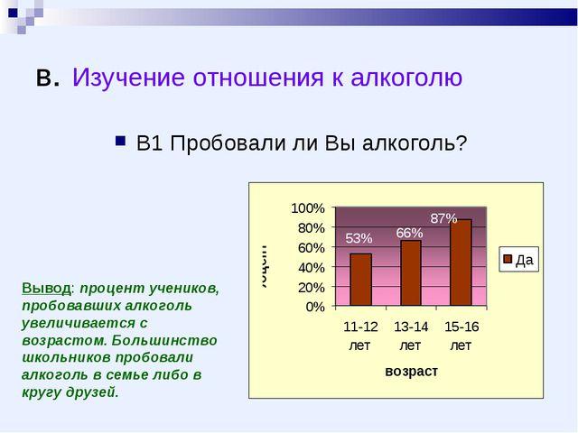 в. Изучение отношения к алкоголю В1 Пробовали ли Вы алкоголь? Вывод: процент...