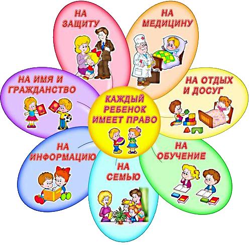 http://miresteta.my1.ru/avatar/schoolworld/prava/pravo_likbez_cvetok.png