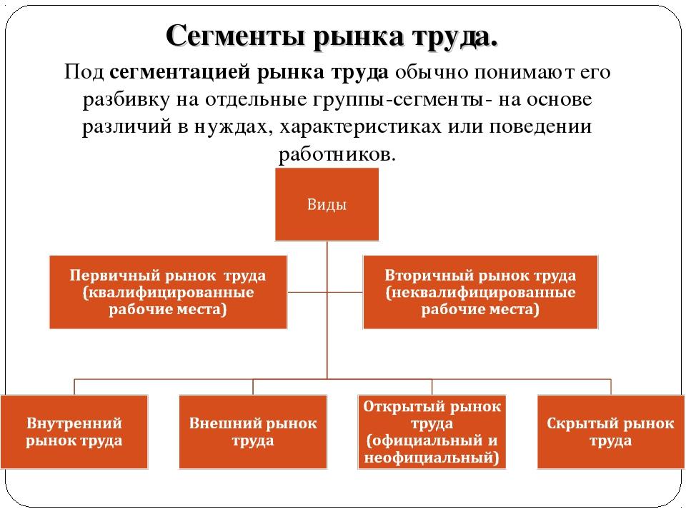 Сертификация рынка труда метрология стандартизация и сертификация молдова