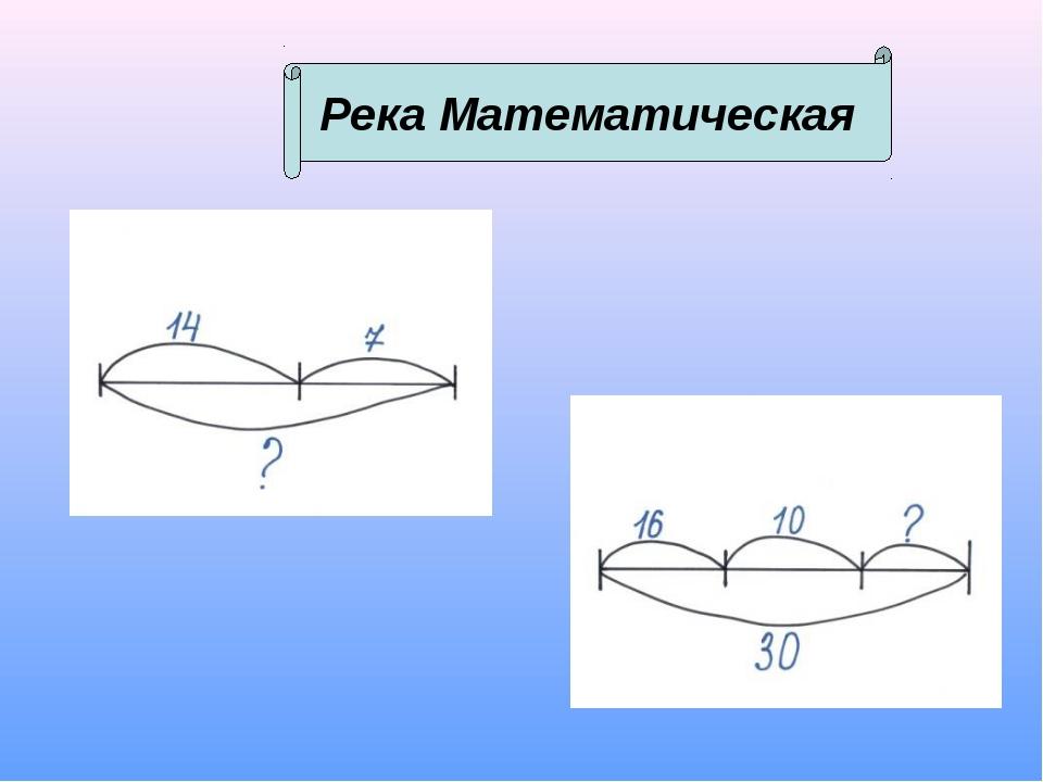 Река Математическая