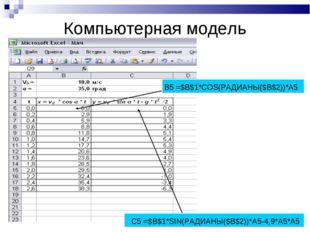 Компьютерная модель С5 =$B$1*SIN(РАДИАНЫ($B$2))*A5-4,9*A5*A5 В5 =$B$1*COS(РАД