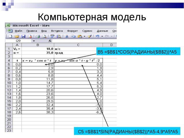Компьютерная модель С5 =$B$1*SIN(РАДИАНЫ($B$2))*A5-4,9*A5*A5 В5 =$B$1*COS(РАД...