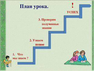 http://aida.ucoz.ru Что мы знаем ? План урока. 2. Узнаем … 3. Проверим … ! УС