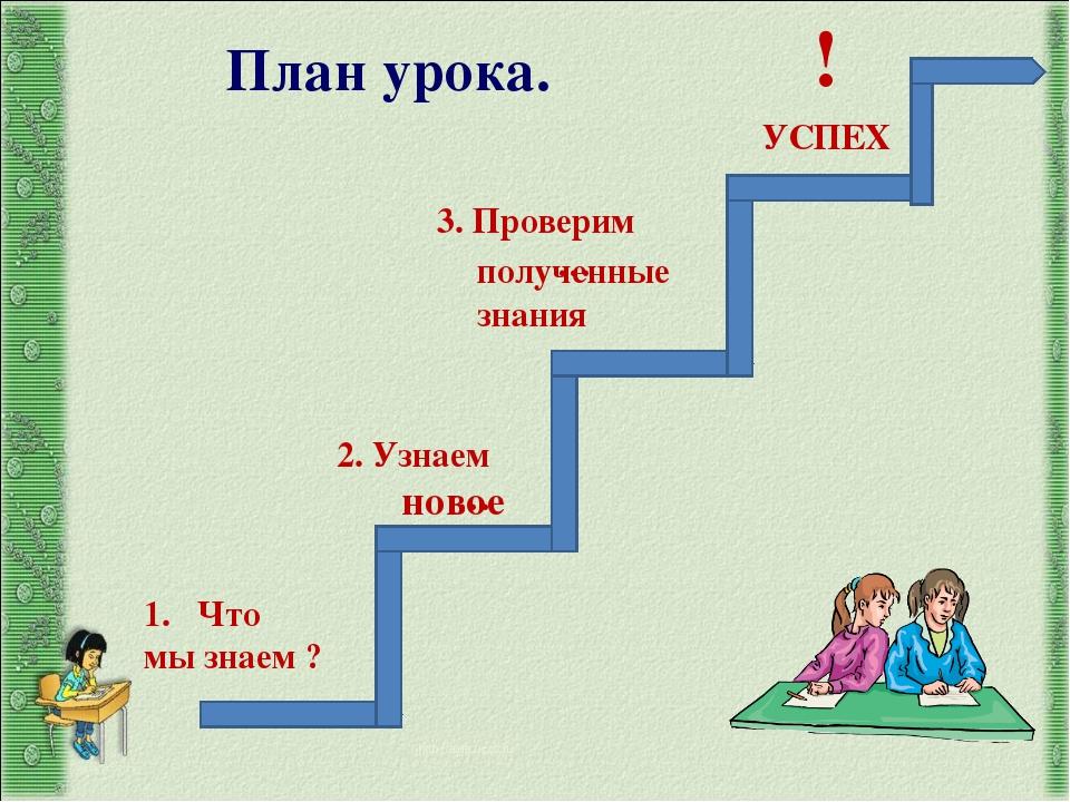 http://aida.ucoz.ru Что мы знаем ? План урока. 2. Узнаем … 3. Проверим … ! УС...