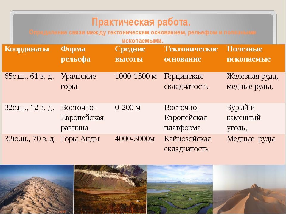 взаимосвязь между рельефом и типом тектонических структур Осин был экстренно