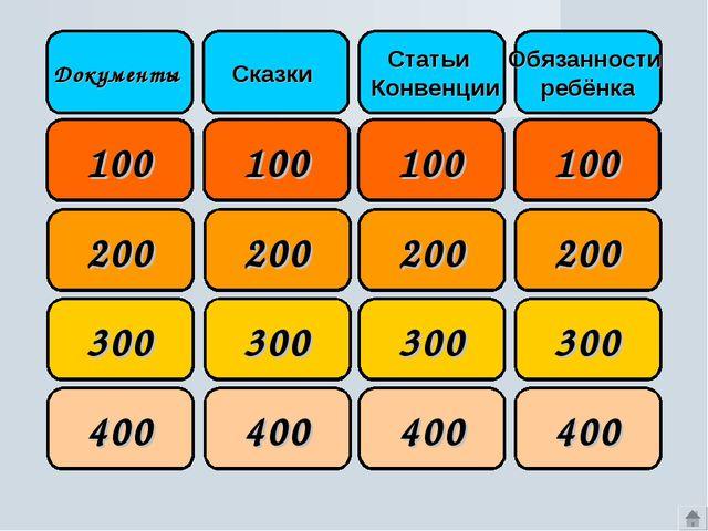 100 100 100 100 200 200 200 200 300 300 300 300 400 400 400 400 Документы Ска...