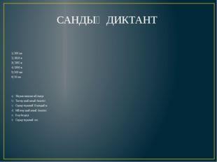 Үйге тапсырма Кескін картаға: 1. Сауыр – Тарбағатайдың биік нүктелерін түсіру