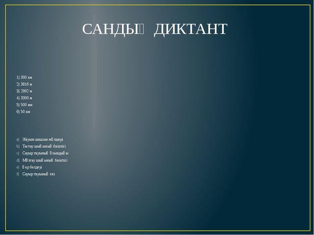Үйге тапсырма Кескін картаға: 1. Сауыр – Тарбағатайдың биік нүктелерін түсіру...