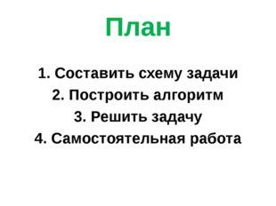 План 1. Составить схему задачи 2. Построить алгоритм 3. Решить задачу 4. Само