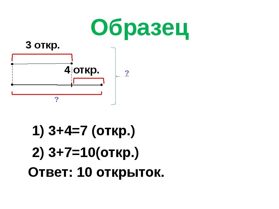 Образец 3 откр. 4 откр. ? ? 1) 3+4=7 (откр.) 2) 3+7=10(откр.) Ответ: 10 откры...