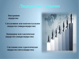 Лидерские ступени Внутреннее лидерство Ситуативное или контекстуальное лидерс