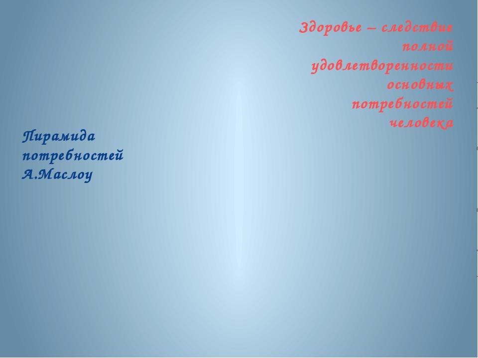 Пирамида потребностей А.Маслоу Здоровье – следствие полной удовлетворенности...