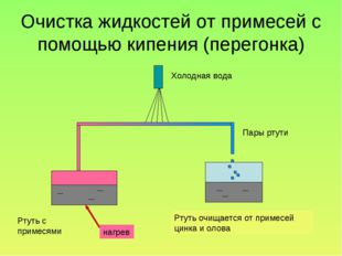 Очистка жидкостей от примесей с помощью кипения (перегонка) Холодная вода Рту