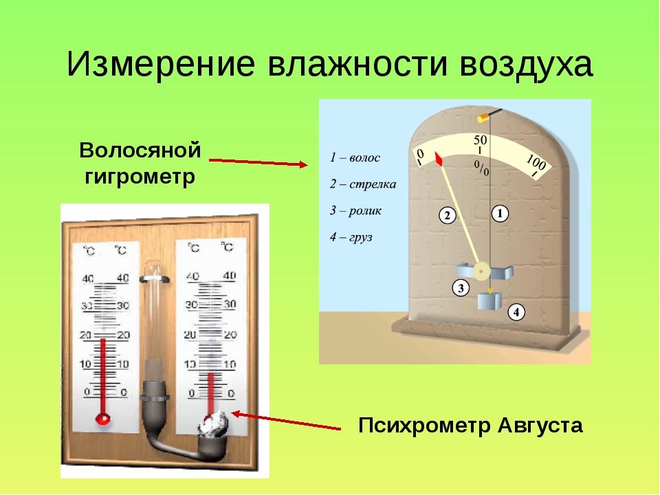 Измерение влажности воздуха Волосяной гигрометр Психрометр Августа