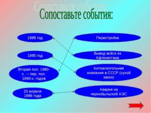 1985 год Вторая пол. 1980-х . – пер. пол. 1990-х. годов 20 апреля 1986 года А