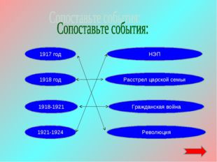 1918 год 1918-1921 1921-1924 Революция 1917 год Гражданская война НЭП Расстре