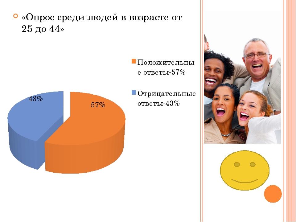 «Опрос среди людей в возрасте от 25 до 44»