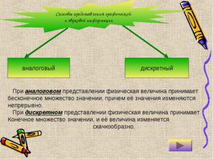 аналоговый дискретный При аналоговом представлении физическая величина приним