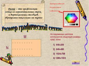 . . . . . . . . . . . . . . . . . . . . . . . . . . . M N 1) 640×200 2) 640×4