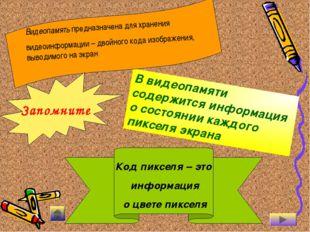 В видеопамяти содержится информация о состоянии каждого пикселя экрана Код пи