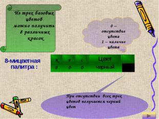 8-мицветная палитра : 0 – отсутствие цвета 1 – наличие цвета Из трех базовых