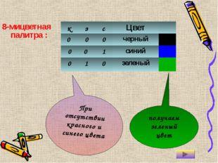 8-мицветная палитра : При отсутствии красного и синего цвета получаем зеленый
