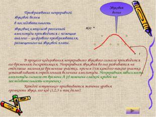 А(t) t В процессе кодирования непрерывного звукового сигнала производится ег
