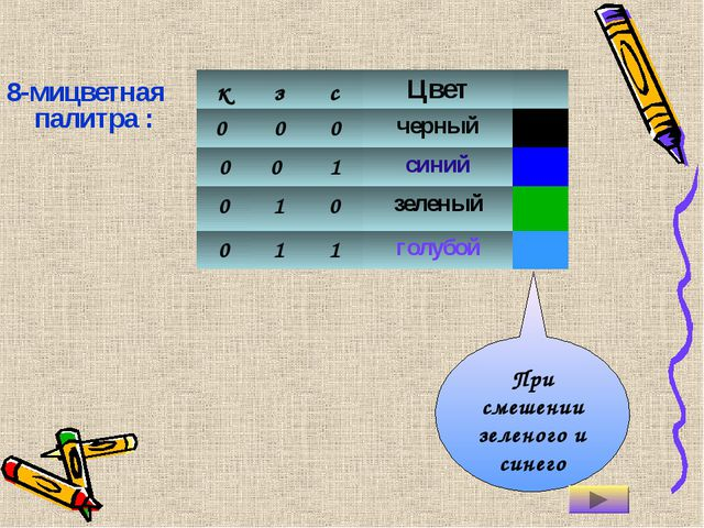 8-мицветная палитра : При смешении зеленого и синего кзсЦвет 0 00черны...