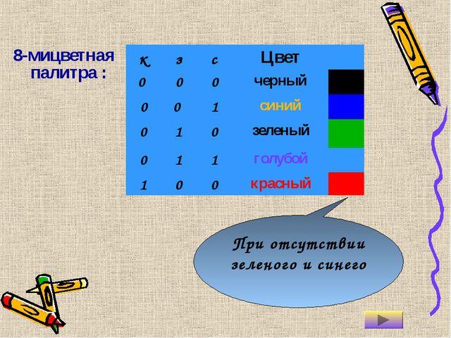 8-мицветная палитра : При отсутствии зеленого и синего кзсЦвет 0 00чер...