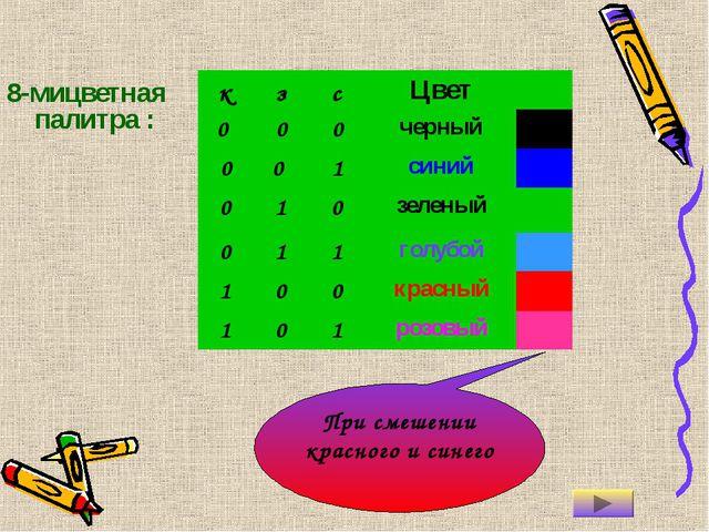 8-мицветная палитра : При смешении красного и синего кзсЦвет 0 00черны...