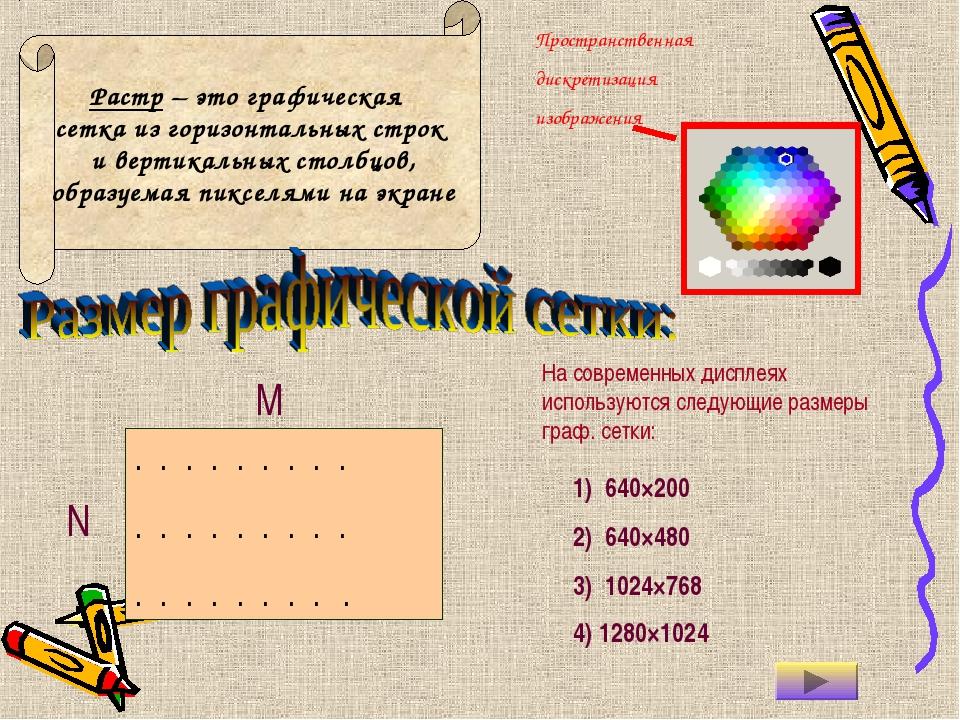 . . . . . . . . . . . . . . . . . . . . . . . . . . . M N 1) 640×200 2) 640×4...