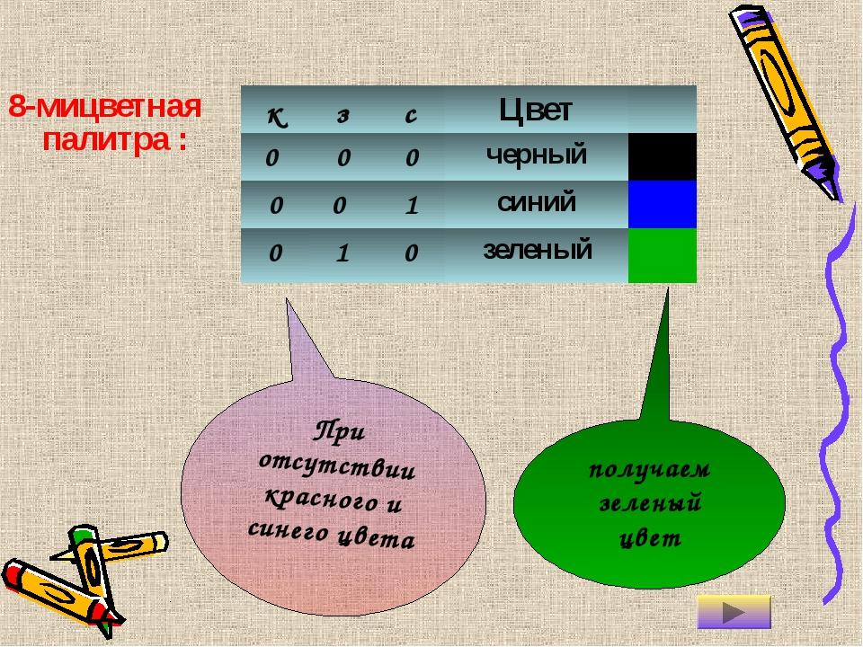8-мицветная палитра : При отсутствии красного и синего цвета получаем зеленый...