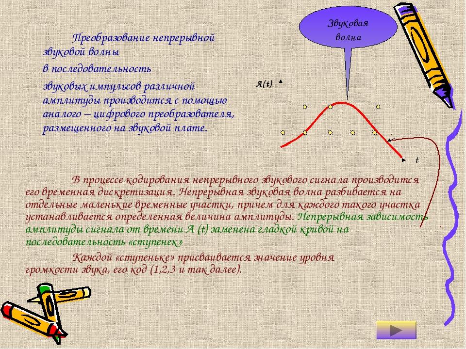 А(t) t В процессе кодирования непрерывного звукового сигнала производится ег...