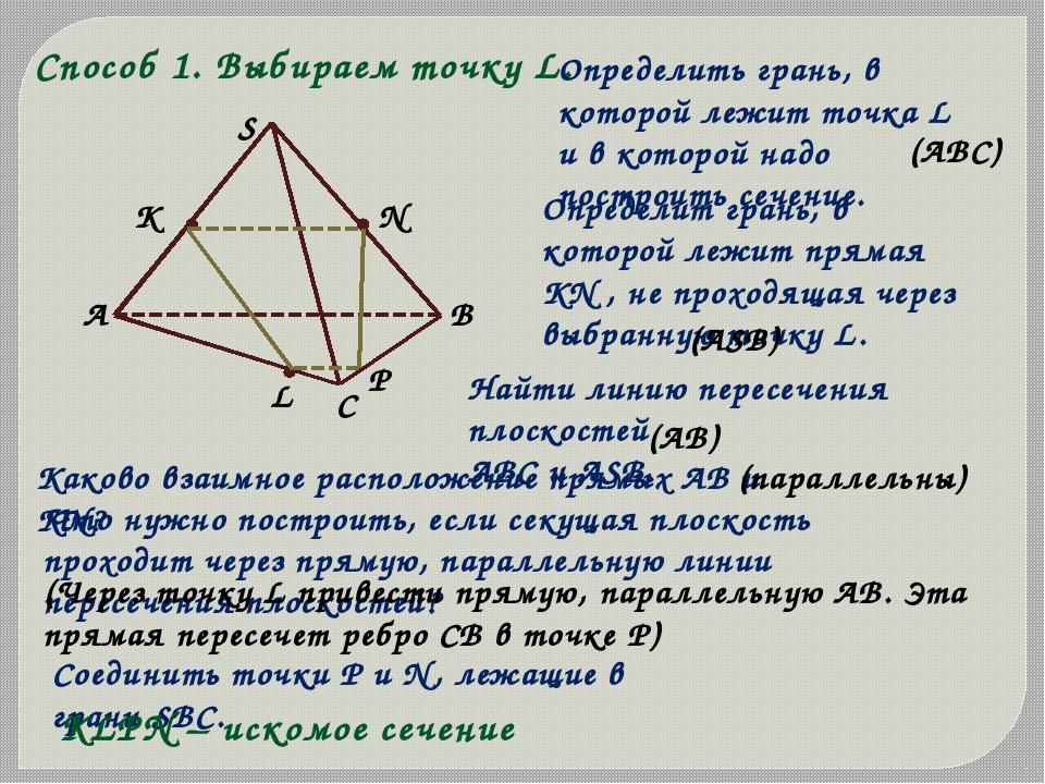 Способ 1. Выбираем точку L. Определить грань, в которой лежит точка L и в кот...