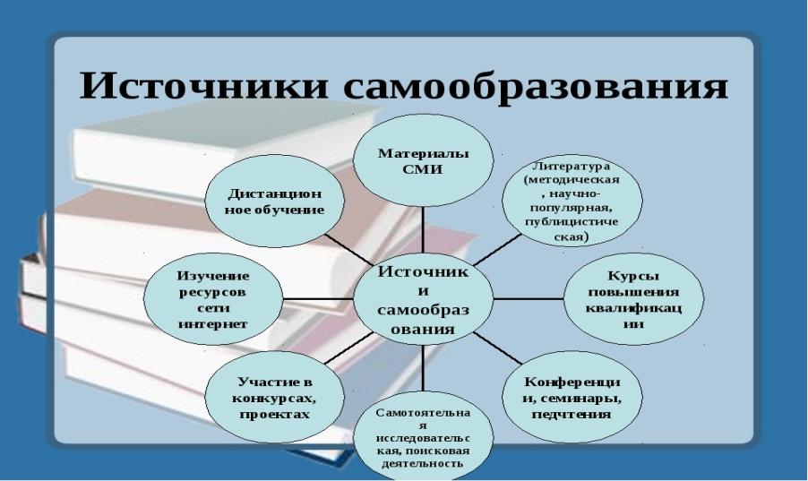 http://fs00.infourok.ru/images/doc/126/147464/img7.jpg