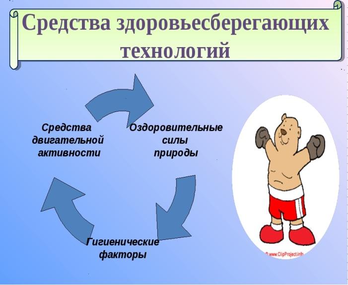 http://fs00.infourok.ru/images/doc/138/160296/img11.jpg