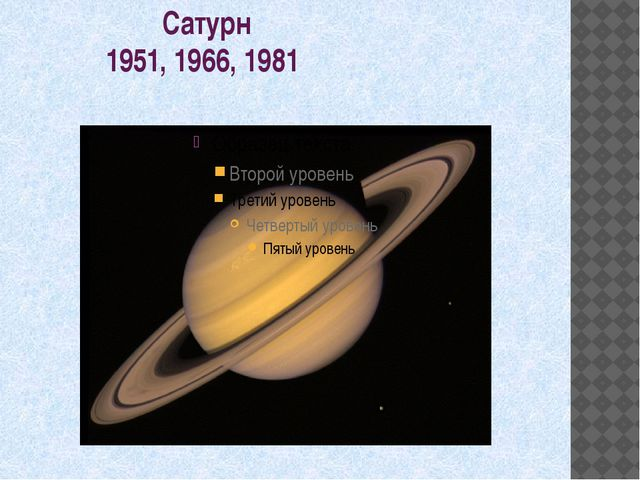 Сатурн 1951, 1966, 1981