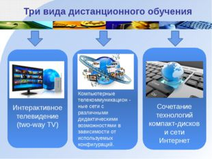 Три вида дистанционного обучения Интерактивное телевидение (two-way TV) Компь
