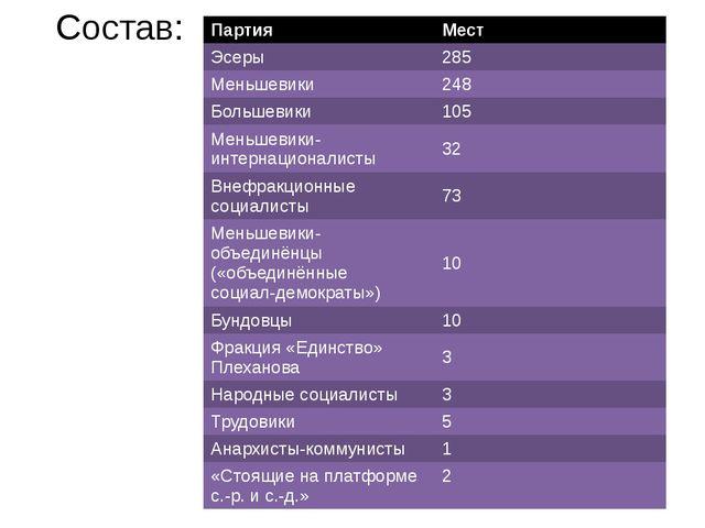 Состав: Партия Мест Эсеры 285 Меньшевики 248 Большевики 105 Меньшевики- интер...