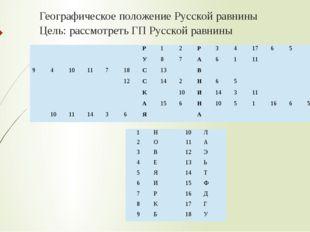 Географическое положение Русской равнины Цель: рассмотреть ГП Русской равнины