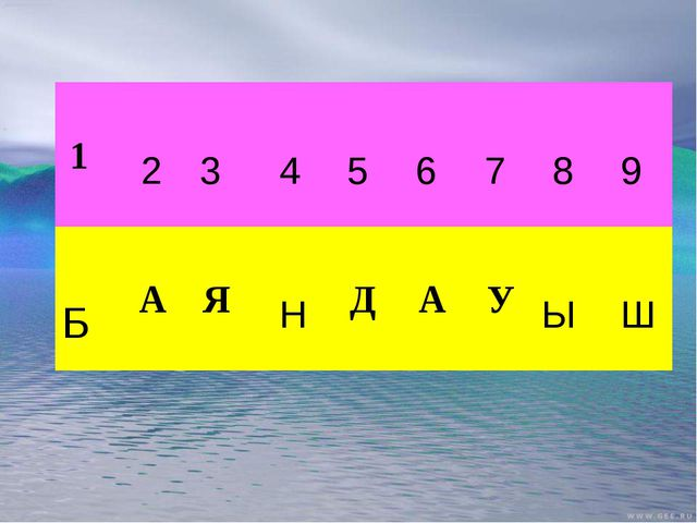1  2 3 4 5 6 7 8 9 БАЯ НДАУЫ Ш