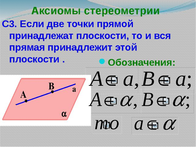 Аксиомы стереометрии С3. Если две точки прямой принадлежат плоскости, то и вс...