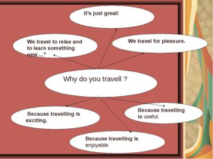Why do you travell ? We travel for pleasure. We travel to relax and to learn